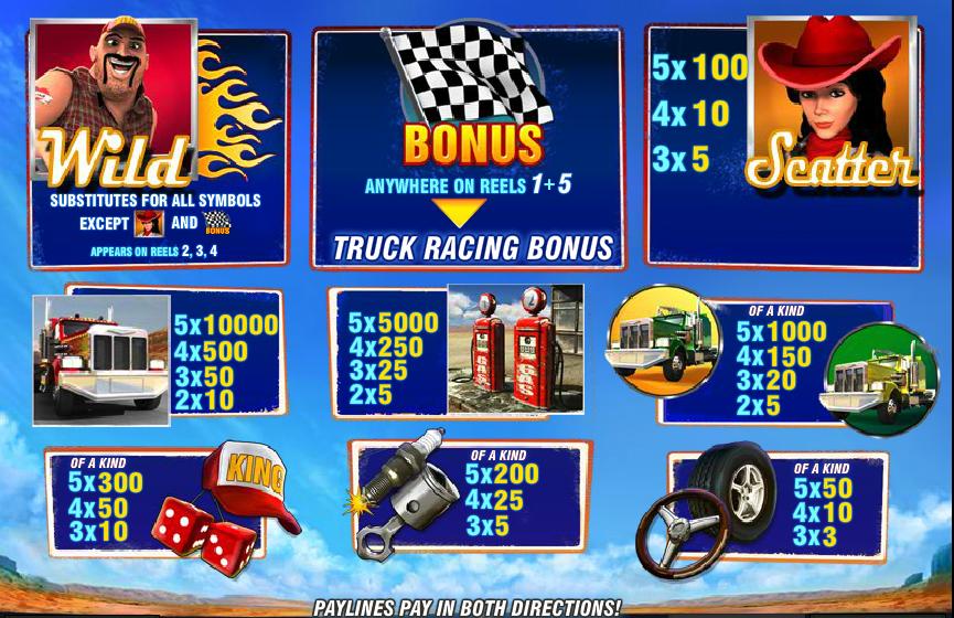 Play Highway Kings Online Slots at Casino.com UK