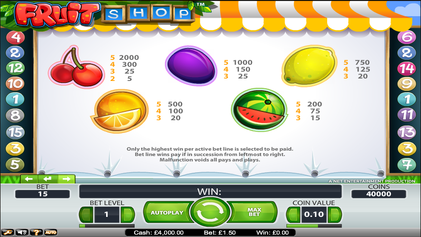 online slot fruit