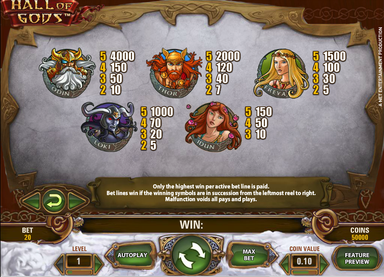 hall of gods slot rtp - 2