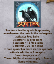scatter symbol