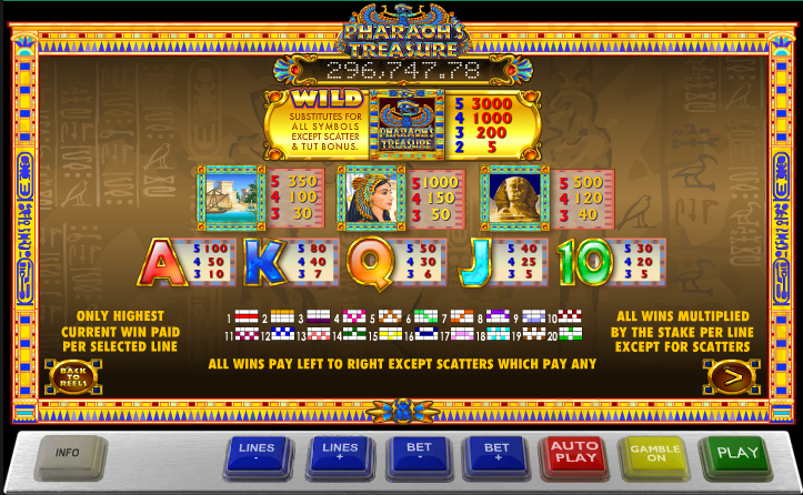 Treasure Kingdom Slots - Review and Free Online Game
