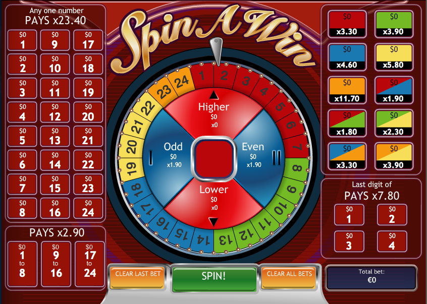 Play Spin A Win Arcade Game Online