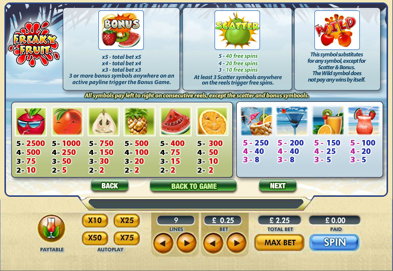 Tropical Progressive Slots Review & Free Instant Play Game