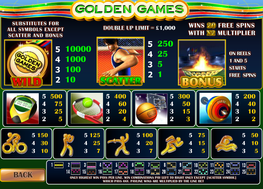Play Golden Games Online Slots at Casino.com UK
