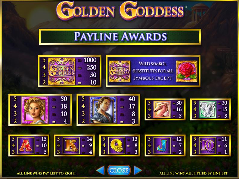 Golden goddess slots online