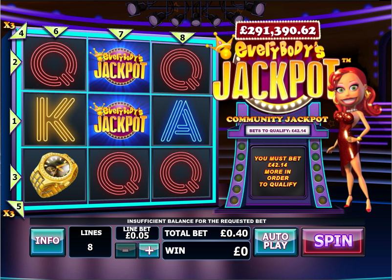 Play Everybodys Jackpot Slots Online