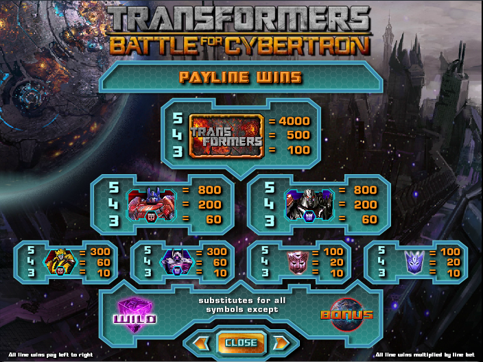 Transformers: Battle for Cybertron Slot Machine Review