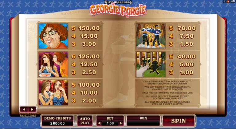 Gg poker no deposit bonus