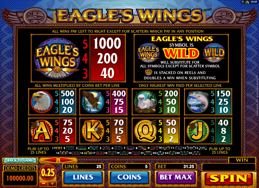 Eagles Wings Slot Machine - Play for Free or Real Online