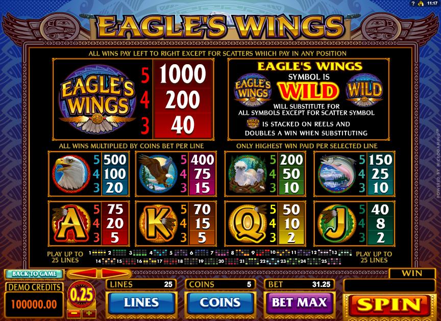 Wings slots