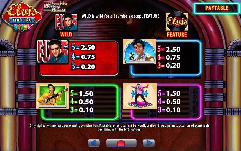 Elvis The King Lives Online Slots for Real Money - Rizk Casino