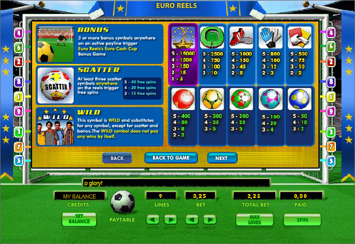 euro online casino game slots