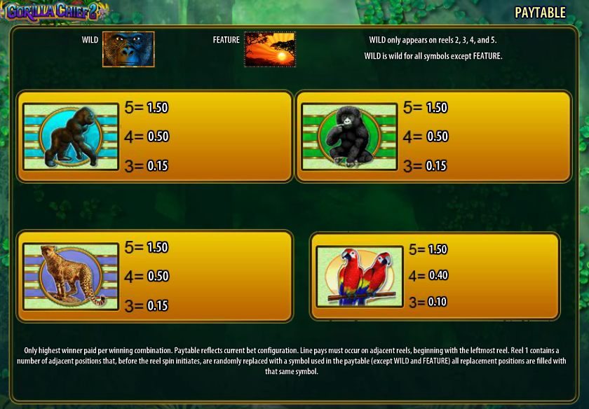 slot games for free online gorilla spiele