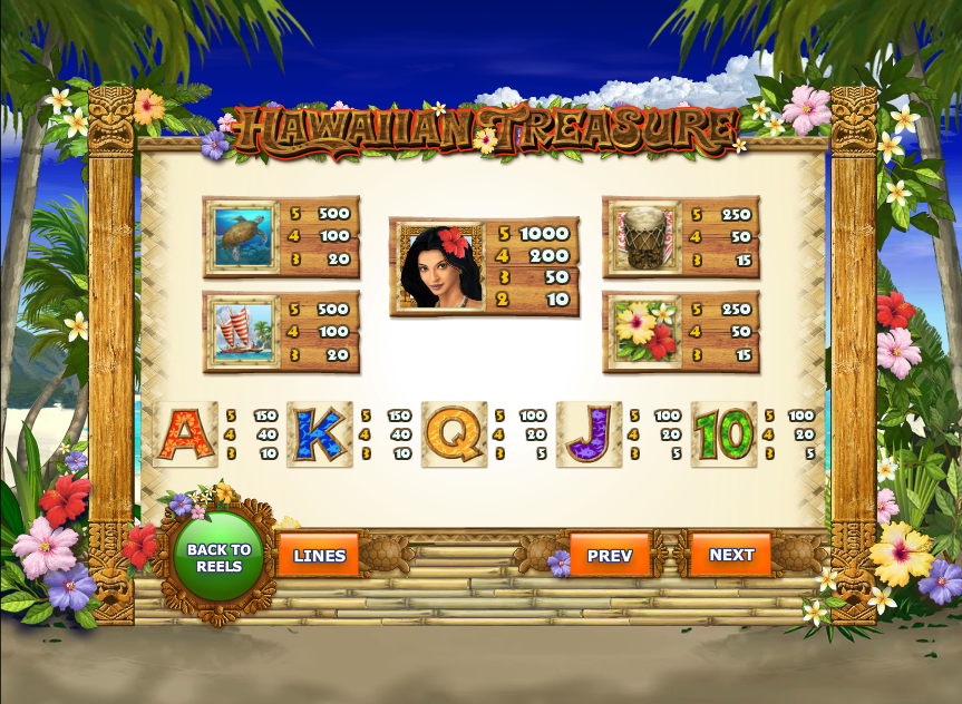 Play Hawaiian Treasure Online Slots at Casino.com NZ