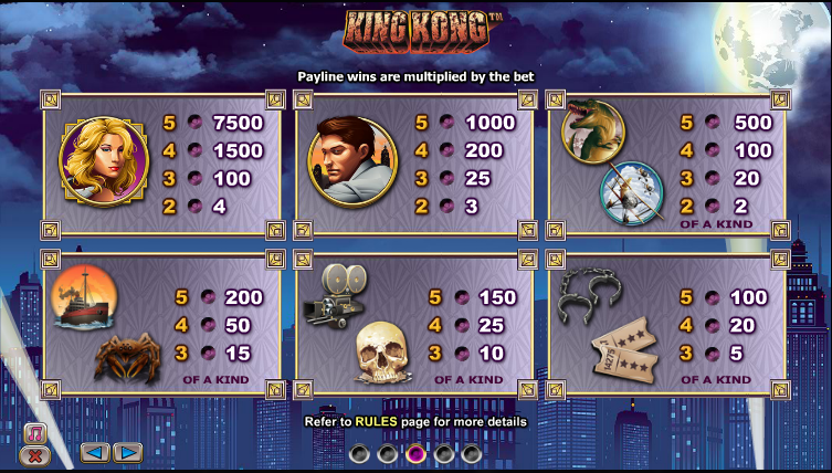 Kong slots free