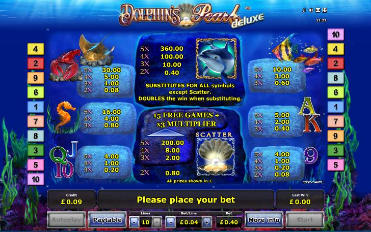 Spiele Ocean Pearl - Video Slots Online