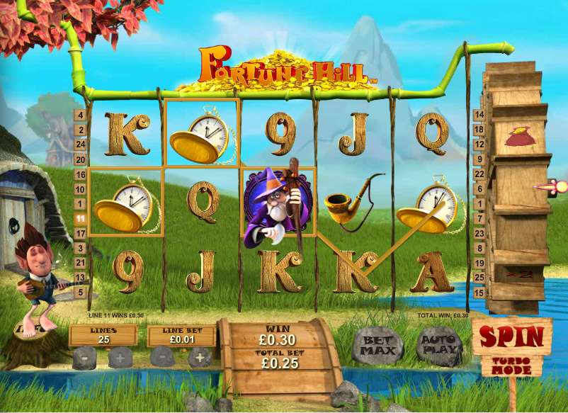 online slots for real money online casino review