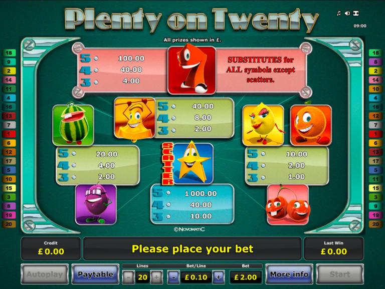 Free Slot Game Plenty On Twenty