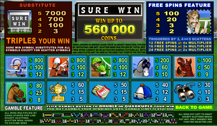 Sure Win Slot - Review and Free Online Game