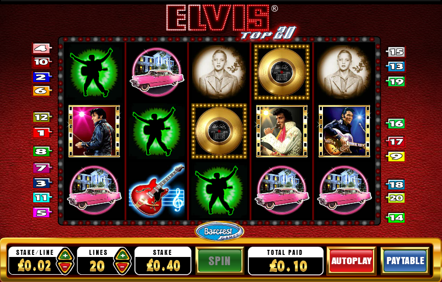 Elvis Top 20 Slots Review - Online Slots Guru
