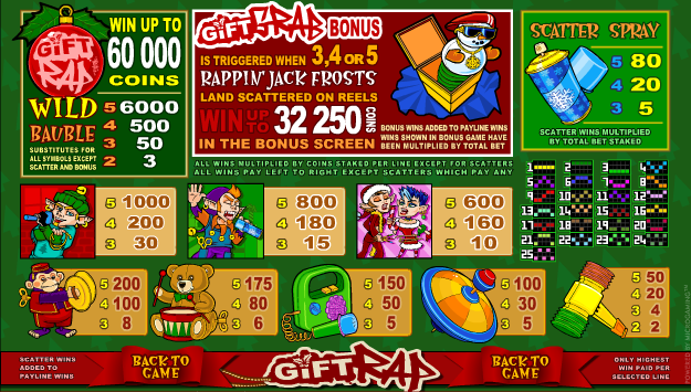 free online slots for fun fast money