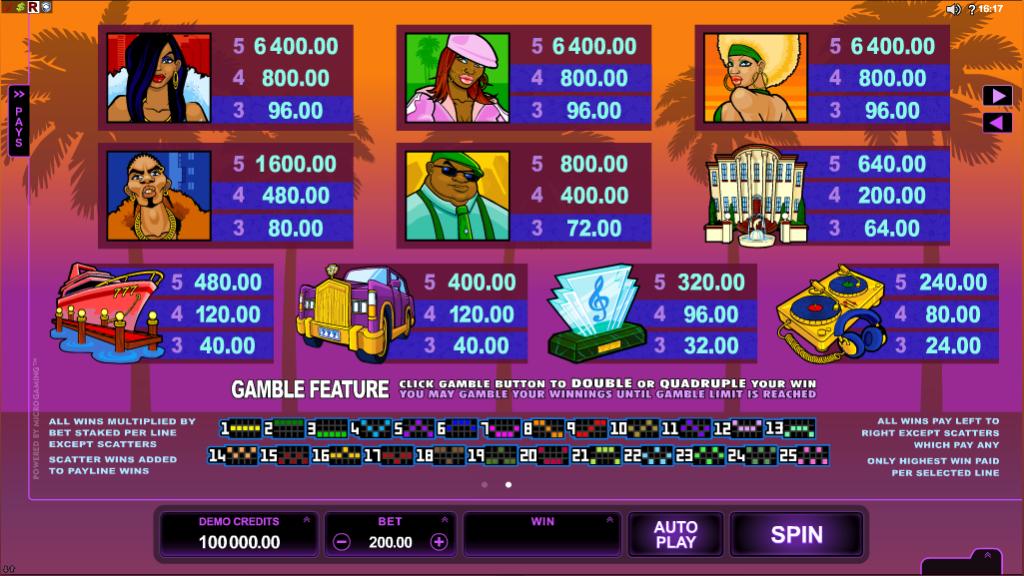 Free Slots Loaded
