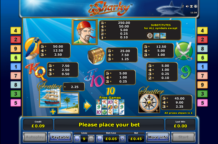 Sharky Slot Review