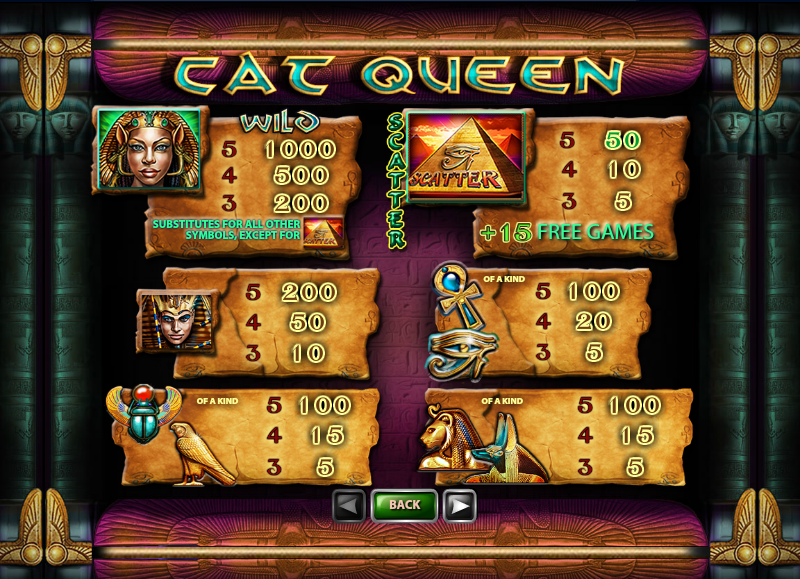 Play Cat Queen Slots Online at Casino.com India