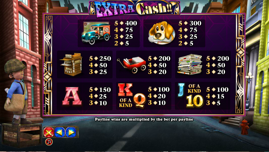 online slots free extra gold