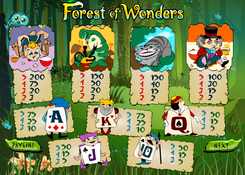 Play Forest of Wonders Slots Online at Casino.com NZ