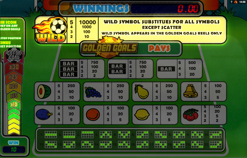 Golden Goals Slot - Play Free Big Time Gaming Slots Online