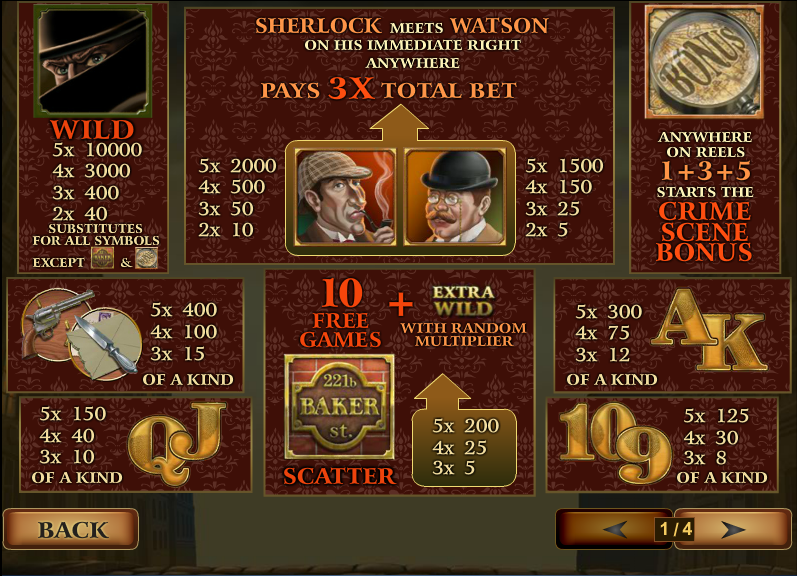 Kailash Mystery Slots - Play Online or on Mobile Now