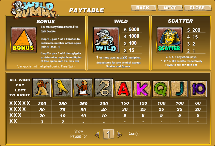 online casino for free pharaoh s