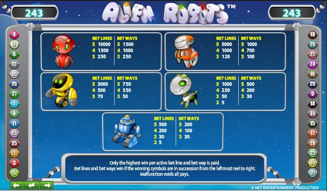 aloe robots slot review