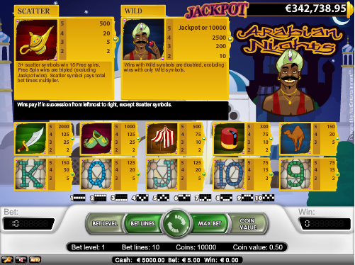 Arabian Nights Slot Machine - Play Online or on Mobile Now