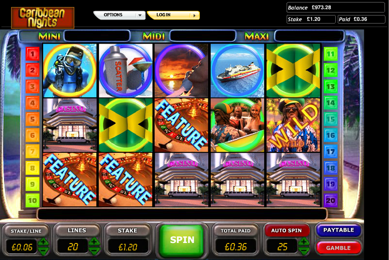 caribbean nights slot review