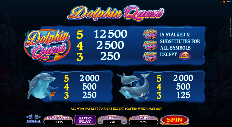 video slots free online quest spiel