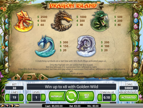 online casino free bet dragon island