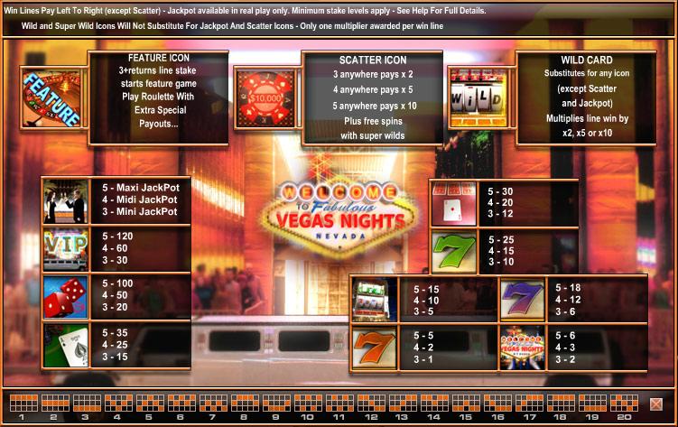 Spiele Vegas Nights - Video Slots Online