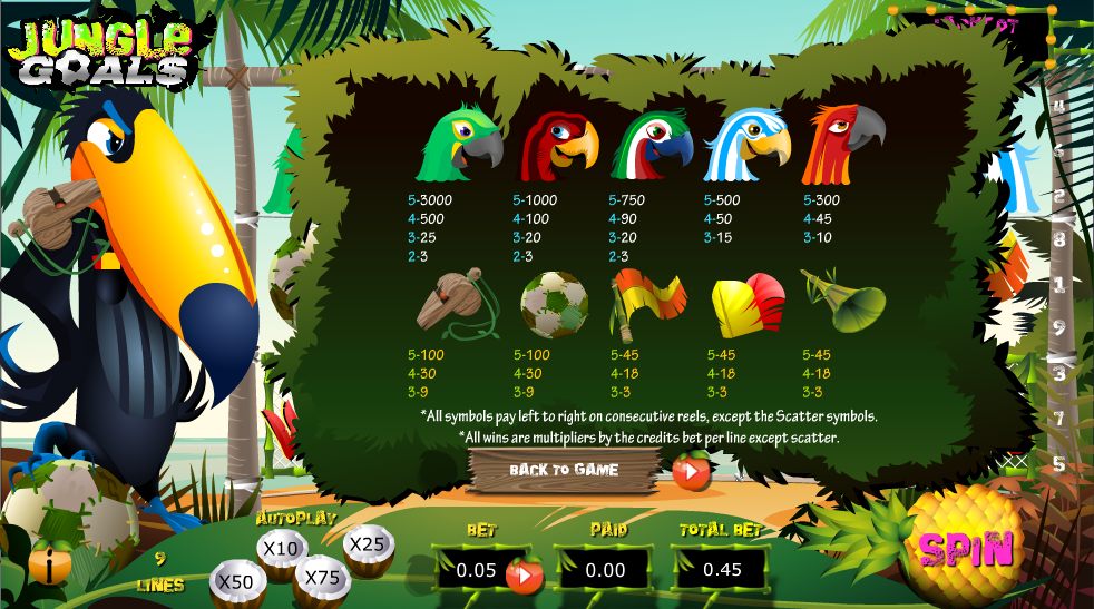 Jungle Goals Slot - Play for Free With No Download