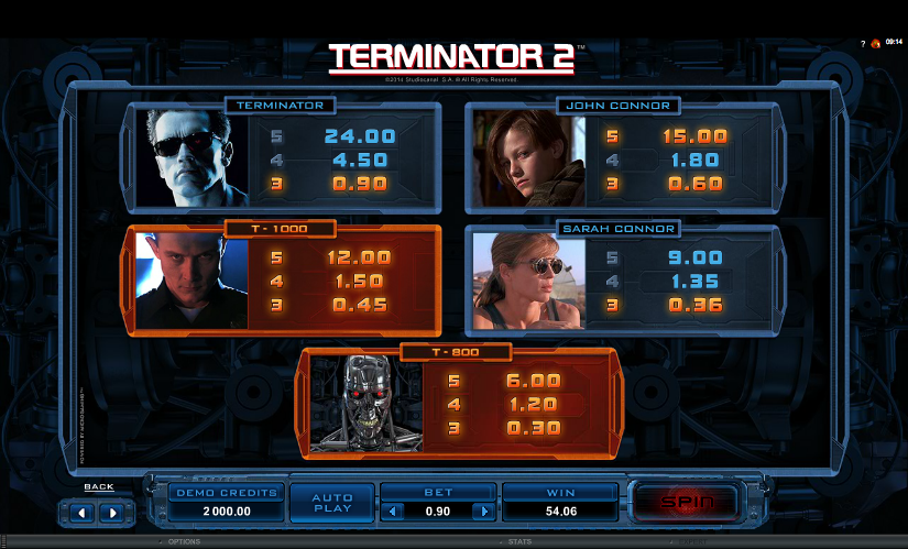slots terminator