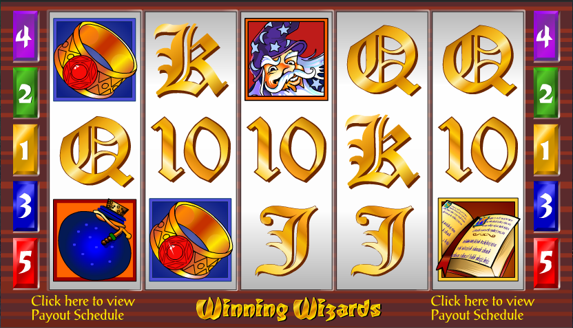 winning wizards slot review