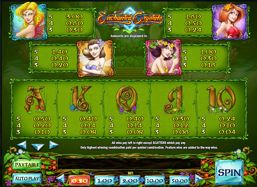 Bavarian Forest Slot - Read the Review and Play for Free