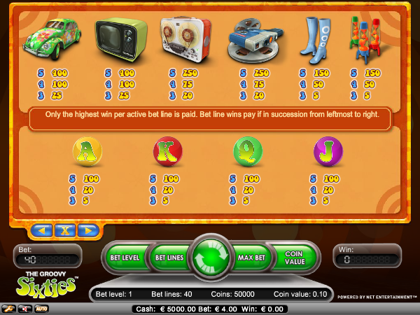 Psychedelic Sixties Slot - Review and Free Online Game