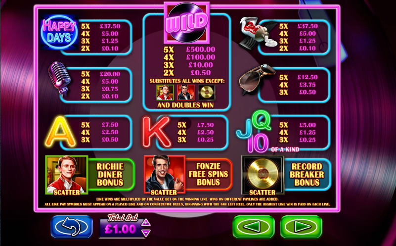 Happy Dice Slots - Play Online for Free or Real Money