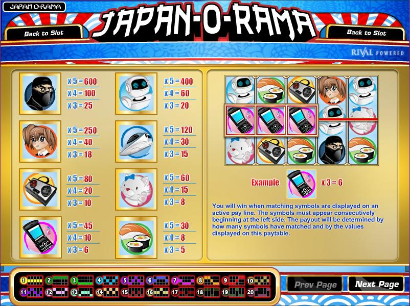 Casino Rama Ontario Review - Top Gaming Info & Stats
