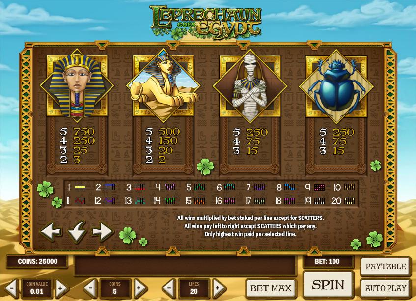 Leprechaun Goes Egypt Slot Machine Online ᐈ Playn Go™ Casino Slots