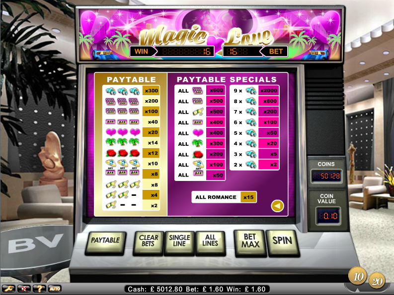 Catz Love Slots - Review & Play this Online Casino Game