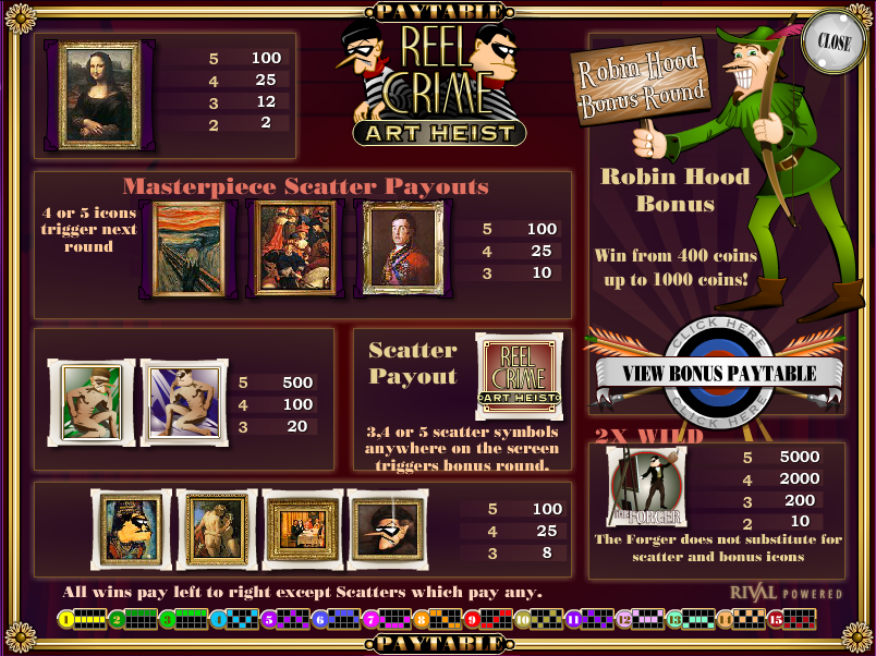 Reel Crime 2: Art Heist™ Slot Machine Game to Play Free in Rivals Online Casinos
