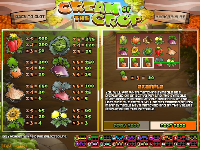 Spiele Cream Of The Crop - Video Slots Online